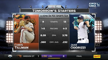 Rays set for rubber match vs. Orioles on Sunday