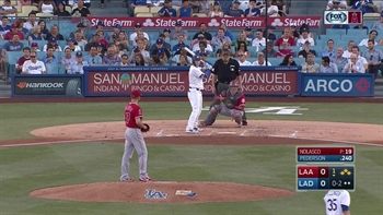 HIGHLIGHTS: Nolasco, Angels halt the red-hot Dodgers